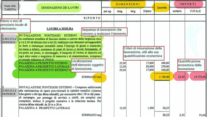 computo metrico estimativo (estratto)